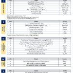 WB Corona Bulletin